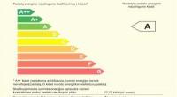 ENERGINIO NAUDINGUMO SERTIFIKATAS: ATSAKYMAI Į AKTUALIAUSIUS KLAUSIMUS