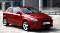 Kokius automobilius perka lietuviai?